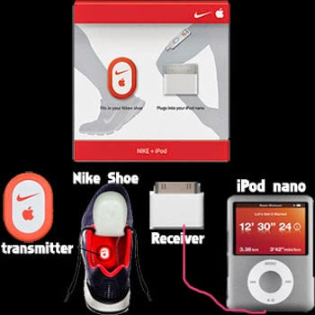 accaparramento come merce rara elegante costo moderato Nike Shoe Ipod - Nike Lifting Shoes
