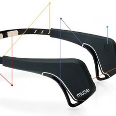 Brain-Sensing Device