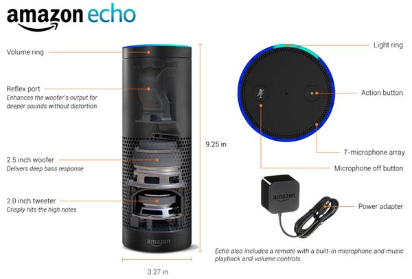 Use Amazon Voice Controlled Device