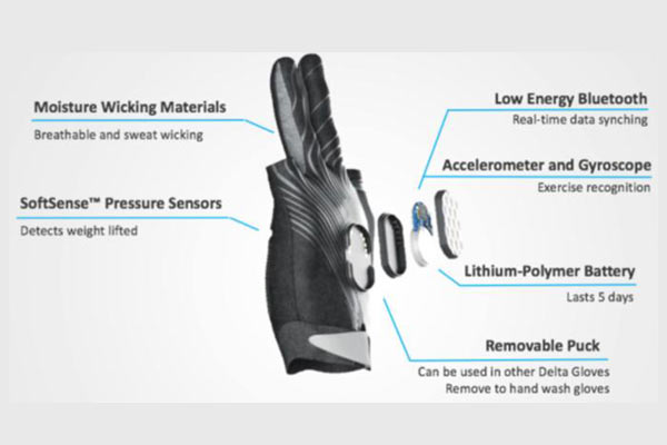 Advantages of Delta Gloves