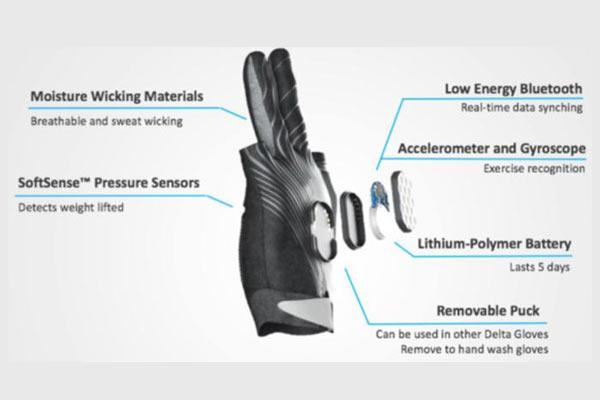 Advantages of Delta Gloves