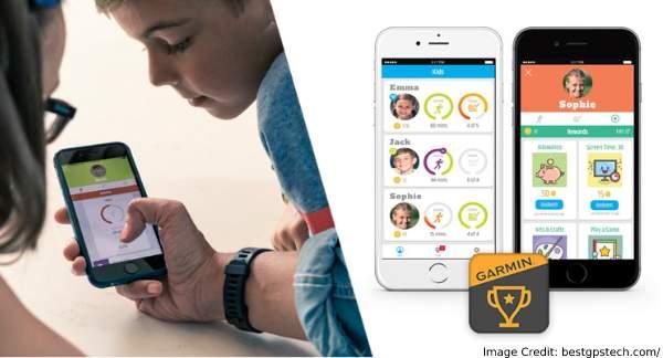 Garmin Vivofit Jr Mobile App